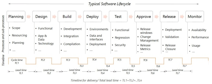 software-lifecycle4